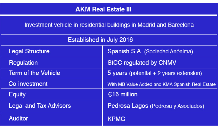 AKM Real Estate III