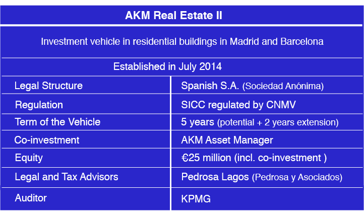 AKM Real Estate II