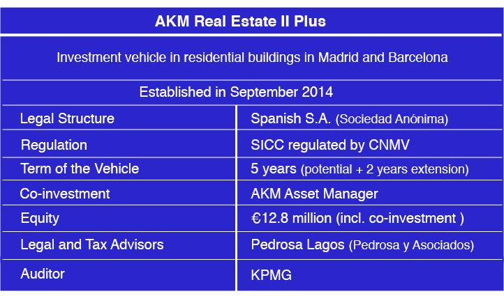 AKM Real Estate II Plus