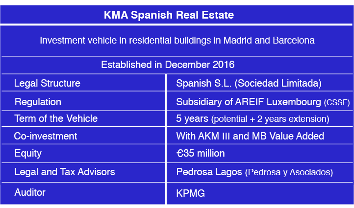 KMA Spanish Real Estate